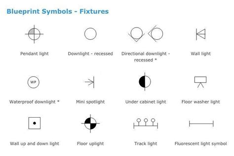pendant light symbol ceiling light fixture symbols light fixtures