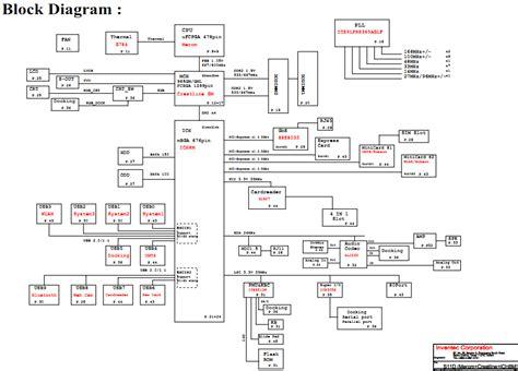 mobile block diagram circuit diagram fujitsu siemens esprimo mobile u9200 schematic laptop