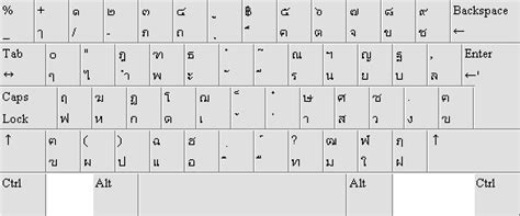 nederlands keyboard layout nederlands toetsenbord