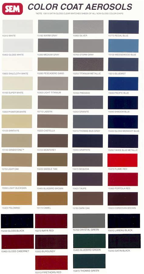 sem vinyl dye chart
