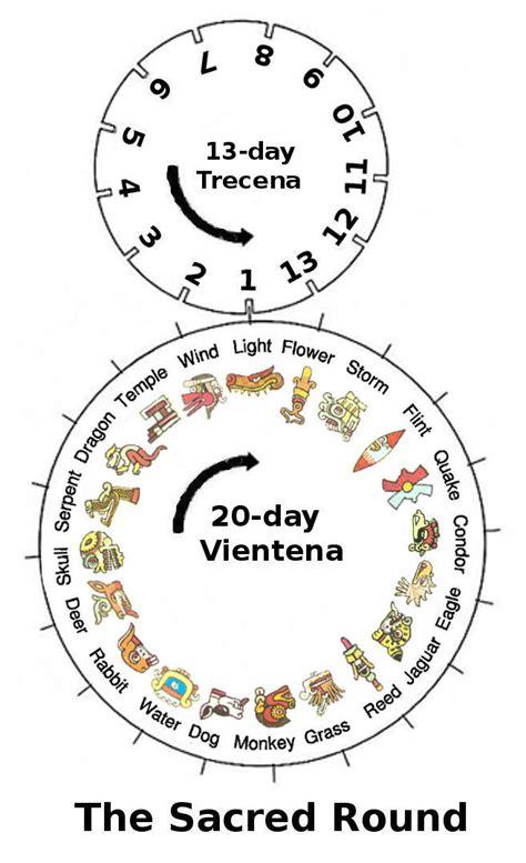 make a mayan calendar the