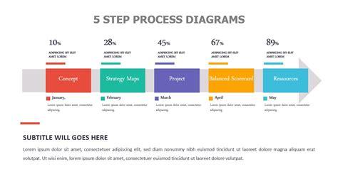 process management template business process management templates 28 images