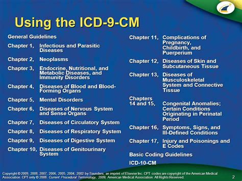 chapter 15 using the icd 9 cm ppt