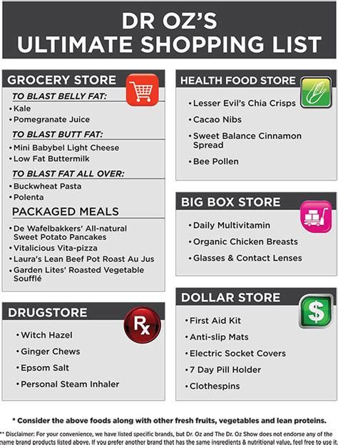Dr Oz 3 Day Detox Diet Shopping List by Healthy Shopping List For One Vitamin C Weight Loss