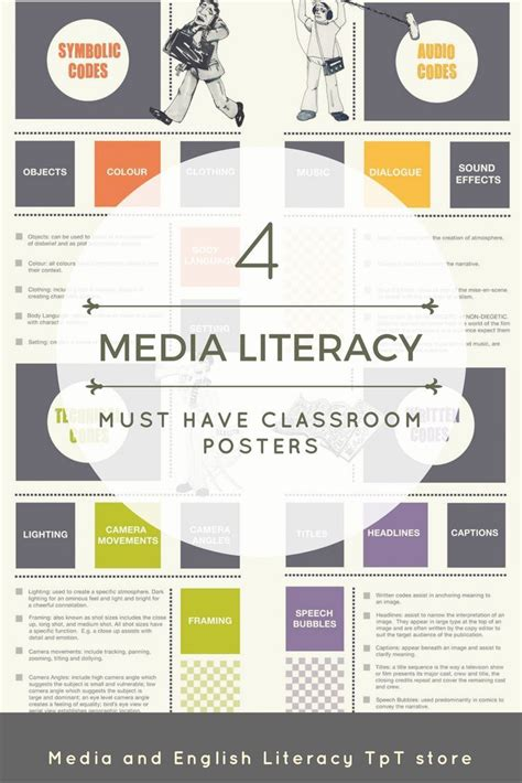 Kitchen Literacy Definition 25 Best Ideas About Large Posters On Poster