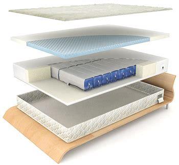 air mattresses air mattress information