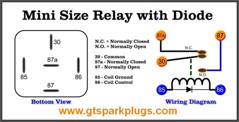 diodes on relays introduction to automotive relays gtsparkplugs