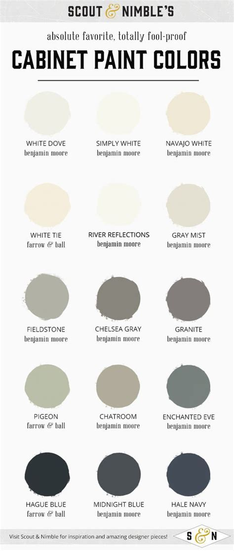 painting kitchen cabinets our favorite colors for the