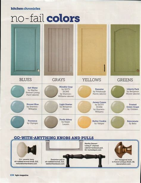 Kitchen Cabinet Paint Colors by No Fail Colors For The Kitchen Interiors By Color