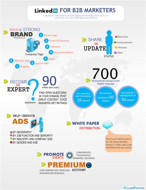 linkedin strategy template infographic linkedin hits 100 million professionals
