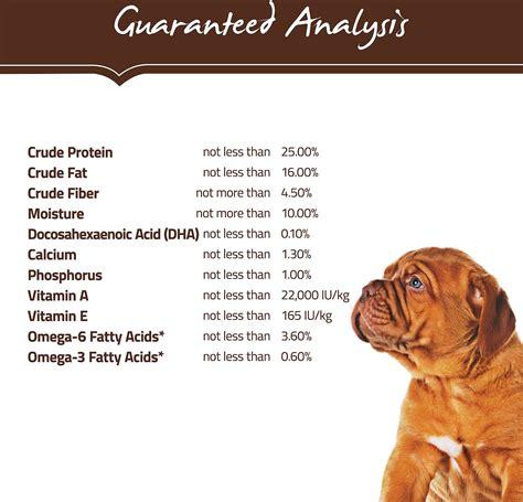 holistic select large breed puppy holistic select large breed puppy health meal oatmeal recipe