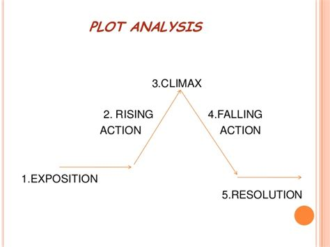 the last leaf character analysis theleaf co the last leaf o henry plot diagram theleaf co