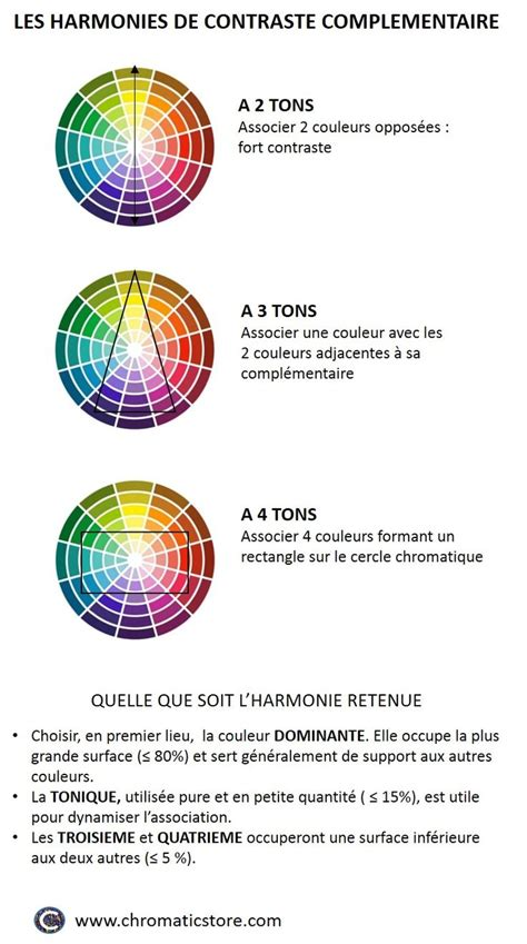 17 meilleures id 233 es 224 propos de d 233 corations tours de cercle chromatique peinture 5 17 meilleures id233es 224