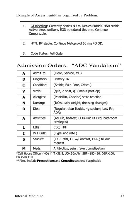 Internal Medicine Hospital Admission Orders Template