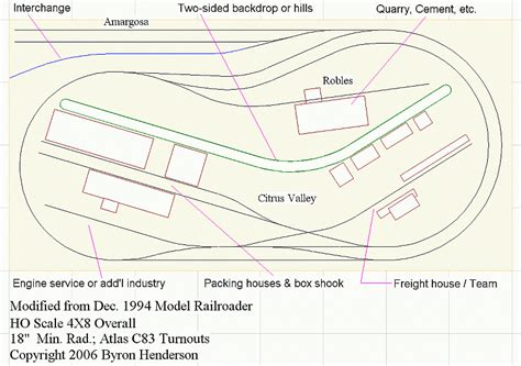 track layout software reviews inglenook sidings incorporated into your layout model