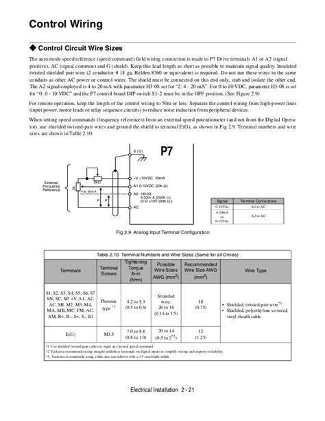 yaskawa braking resistor sizing yaskawa braking resistor sizing 28 images spec abb acs150 400 480 yaskawa j1000 ip20 1 5kw