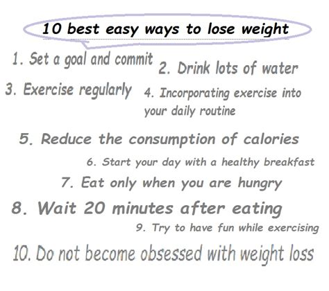 10 Safest Ways To Lose Weight by Archives Comfortinter