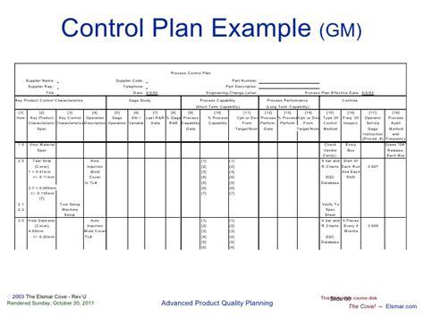 Apqp En Manufacturing Quality Plan Template