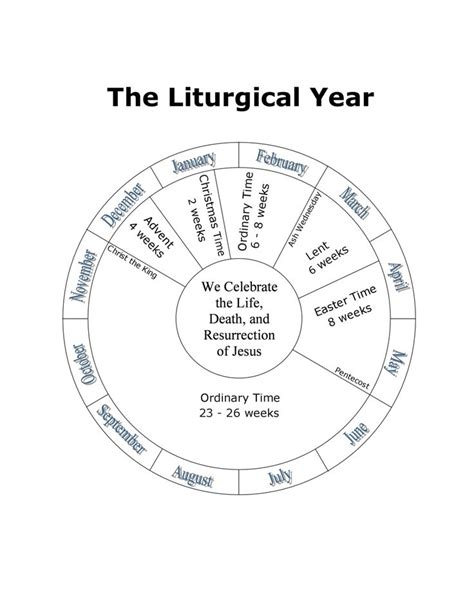 Liturgical Year Coloring Page 1000 images about liturgical year on