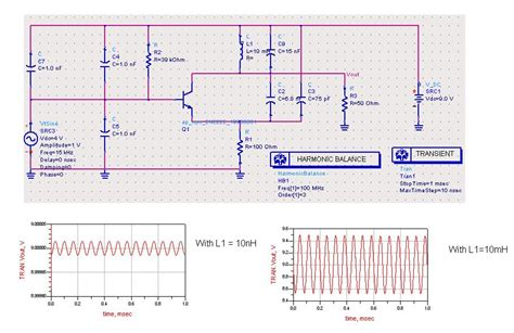 inductor design in ads inductor layout in ads 28 images integrated circuits ic consulting service radio frequency