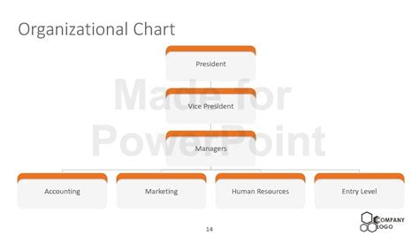 editable org chart template company presentation editable powerpoint template