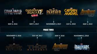 Marvel Upcoming Marvel Studios Officially Releases The Phase 3 Timeline