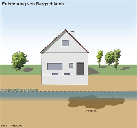 Welche Auswirkungen Kann Haschischkonsum Haben by Auswirkungen Durch Grundwasserentzug
