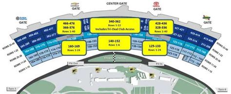 daytona speedway seating diagram daytona motor speedway seating chart impremedia net