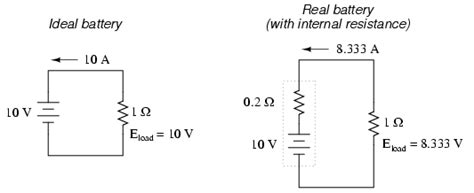 how to measure resistance in a battery battery construction batteries and power systems electronics textbook