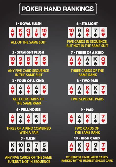 poker card sequence   texas