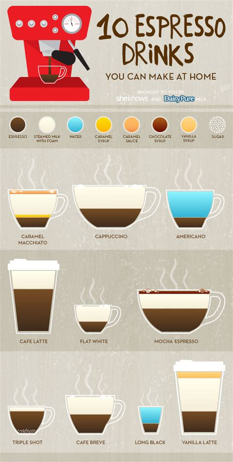 10 easy espresso drinks to make at home infographic