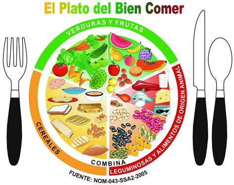 imagenes para colorear plato del buen comer mi plato del buen comer para colorear imagui