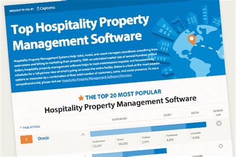 best property management software the 11 most popular hotel management software solutions