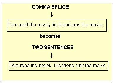 sentence pattern module comma splices and fused sentences