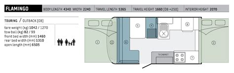 jayco flamingo floor plan the 2015 jayco models australian caravan co