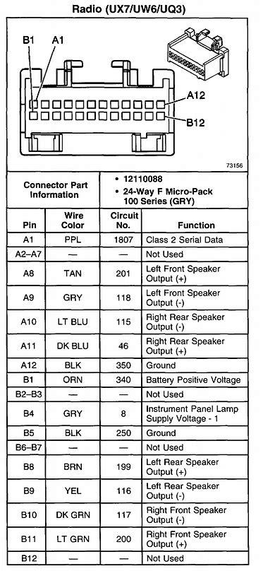 ford radio wiring diagram at 1993 ranger stereo 2001