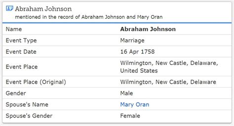 Delaware Marriage License Records Index Delaware Marriages 1683 1894 Familytree