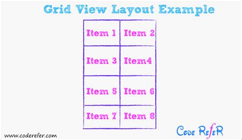 type layout android android layouts and types linear relative listview grid