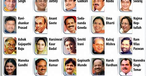 Cabinet Ministers Of India by Current Affairs General Knowledge And More Cabinet