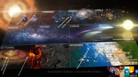 Calendario Cosmico Calendario Cosmico Cosmos Astroperinaldo Astroblog