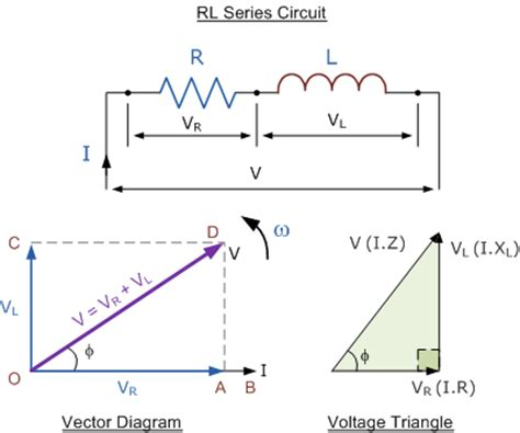inductive line reactance inductor inductive reactance