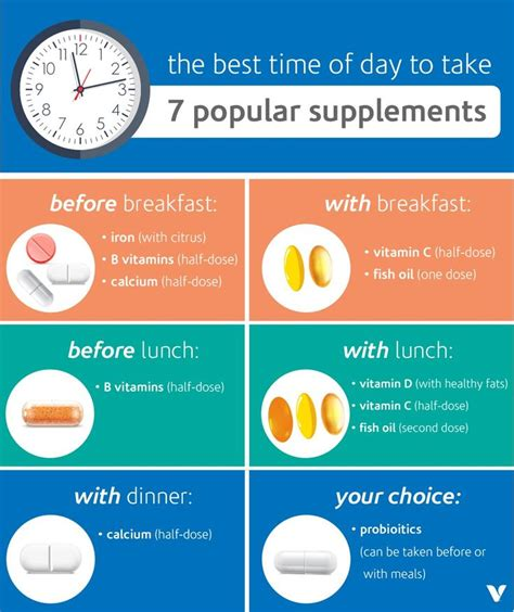 2 supplements 2 times a day 77 best vitamins and supplements images on