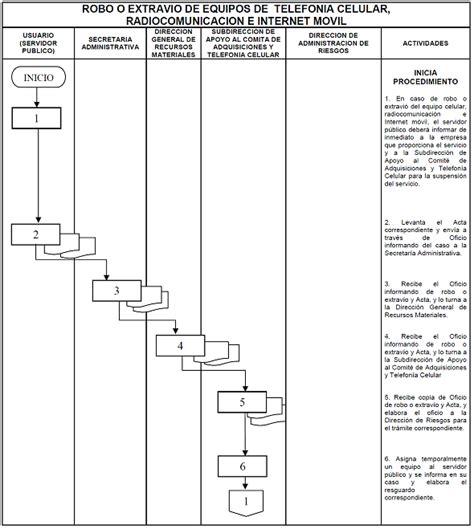 manual de procedimientos para adquisiciones dof diario oficial de la federaci 243 n