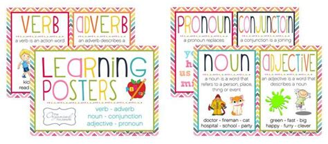 printable noun poster what is a noun adjective verb adverb or pronoun