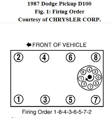 dodge 360 firing order diagram dodge poly 318 v8 engine diagram 1999 dodge durango 5 2 v8
