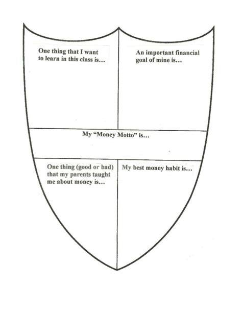 coat of arms template for students coat of arms activity personal finance class
