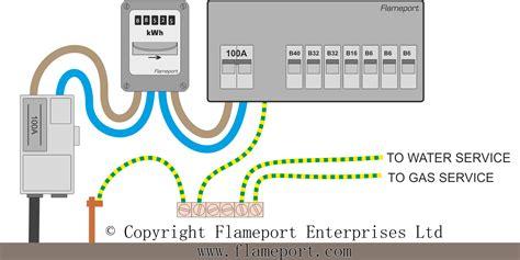 rcd circuit diagram rcd electrical box elsavadorla