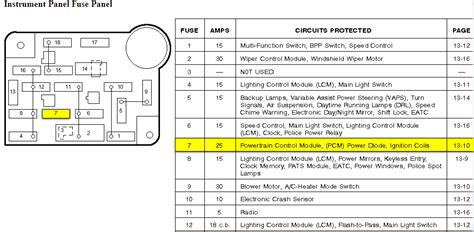 vct solenoid wiring diagram 2006 ford expedition get