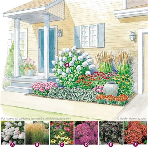 Front Door Landscaping Ideas Best 25 Small Front Yard Landscaping Ideas On
