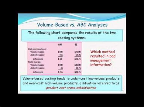 Management Cost Accounting Abc Customer Profitability Analysis Part 2 Youtube Customer Profitability Analysis Template